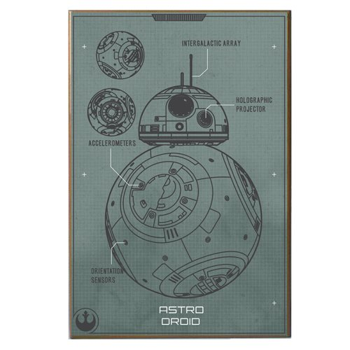 Star Wars BB-8 Schematic Wood Wall Art