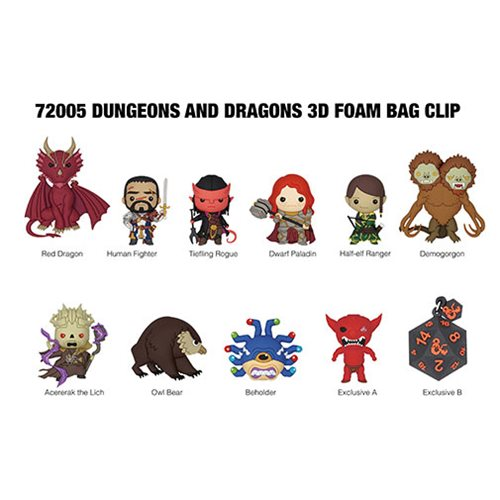 Dungeons & Dragons Figural Key Chain Display Case