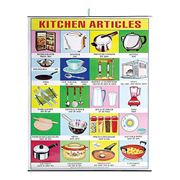 Kitchen Articles Hanging Banner